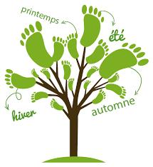 arbre-energie-detre